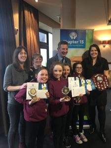 Credit Union Quiz Teams